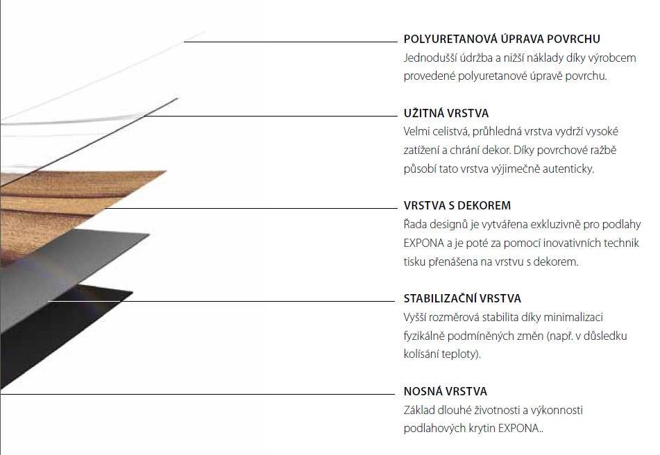 expona domestic vinylov podlahy zdravotn nez vadn. Black Bedroom Furniture Sets. Home Design Ideas