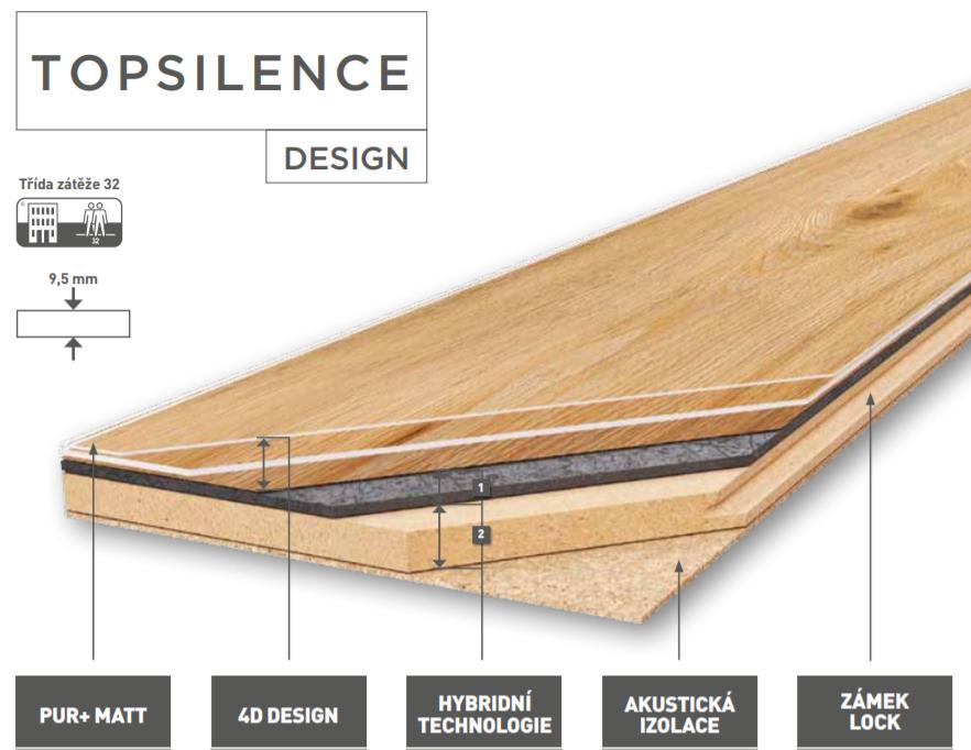 Top Silence design
